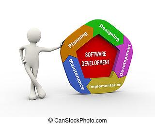 3d man standing with software development chart