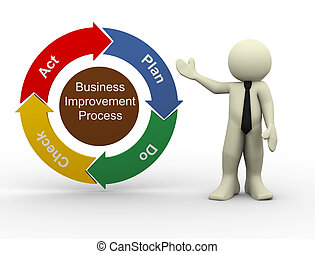 3d illustration of businessman with circular flow chart representing business improvement process.