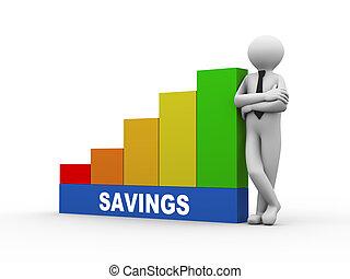 3d man with savings growing business bars