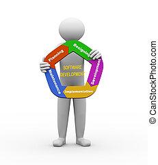 3d man with software development chart