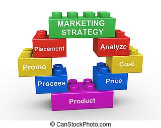 3d, marketing, strategie, bouwstenen