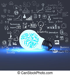 3d meatal brain inside light bulb and drawing business...