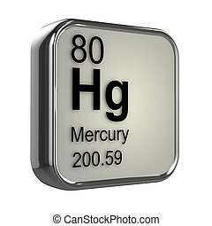 3d Mercury element - 3d render of Mercury element design