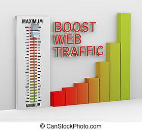 3d mixer button boost web traffic - 3d illustration of ...