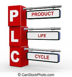 3d modern signboard of plc - 3d illustration of modern...