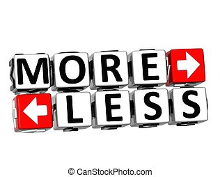 3D More Less Button Click Here Block Text over white background