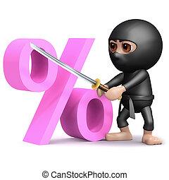 3d Ninja percent