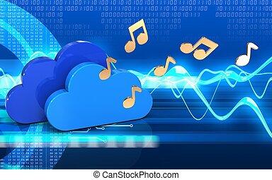 3d notes clouds