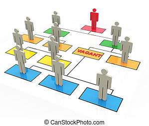 3d render of open position in organizational chart