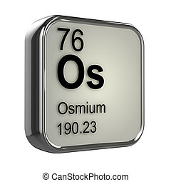 3d Osmium element - 3d render of Osmium element design