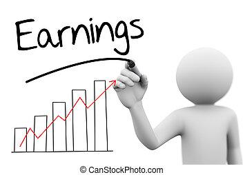 3d, osoba, rysunek, zarobki, postęp zasuwają, wykres