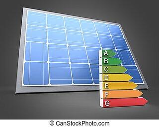 3d, painel solar