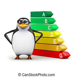 3d Penguin checks his energy usage - 3d render of a penguin...
