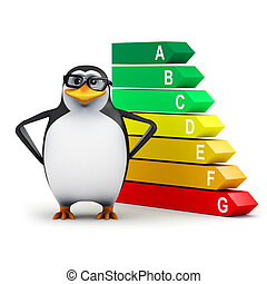 3d Penguin checks his energy usage - 3d render of a penguin...