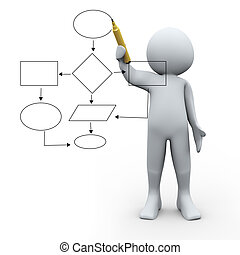 3d Illustration of man drawing strategy flow chart diagram on glass board. 3d rendering of human character