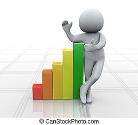 3d person and progress bars