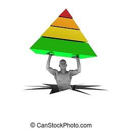 3d person lifting pyramid chart