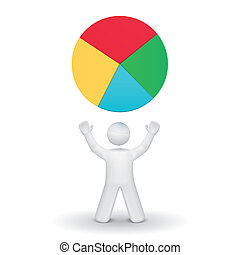 3d person looking up at pie chart