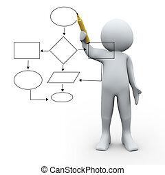 3d, persona, y, diagrama flujo