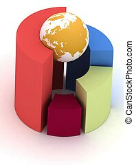 3D pie chart with a globe