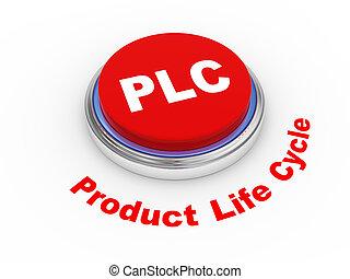 3d PLC button