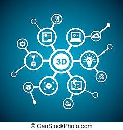 3D print concept