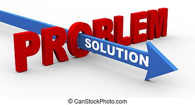 3d, problema, e, solução