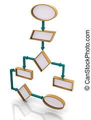 3d program flow chart - 3d render of basic program flow...