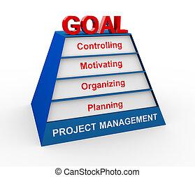 3d, projektować kierownictwo, piramida