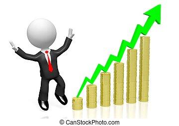 3D prosperity chart