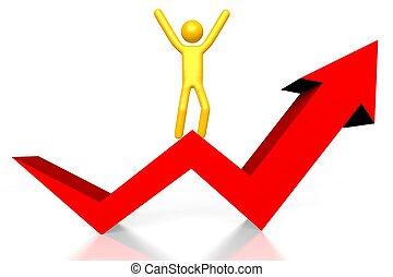 3D prosperity, success chart