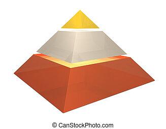 3D Pyramid Chart