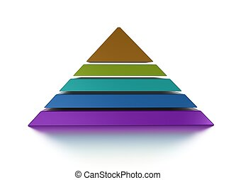 3D pyramid chart vue fro front, graph is layered