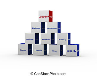 3d pyramid of leadership concept