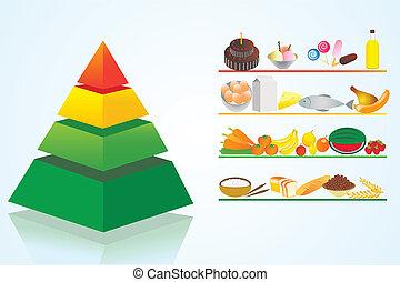 3D Pyramide Food