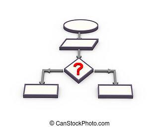 3d question mark flow chart concept