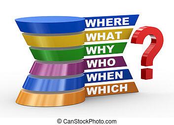 3d question words design