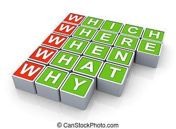 3d questions words