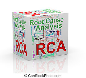 3d rca root cause analysis wordcloud cube - 3d Illustration...