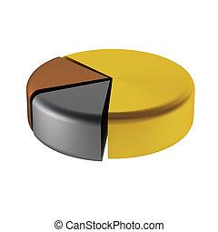 3d, render, de, gráfico circular