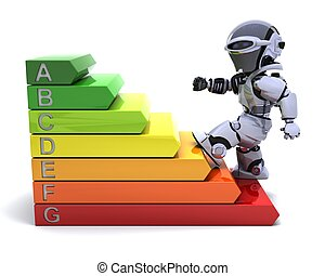 Robot with energy ratings sign