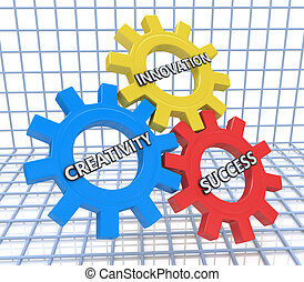 3d render of gears with the words creativity, innovation and success