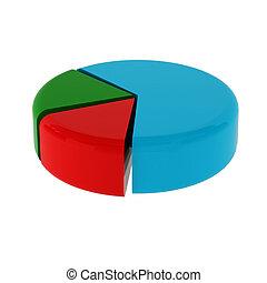 3d render of pie chart
