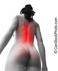 a woman having backache