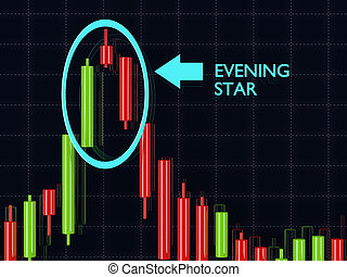 3d rendering of forex candlestick evening star pattern over...