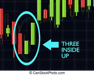 Up and over pattern forex