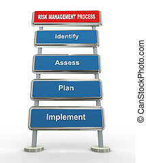 3d risk management - 3d render of risk management process