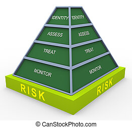 3d risk pyramid - 3d render of risk pyramid