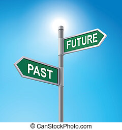 3d road sign saying past and future