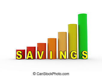 3d savings progress bars